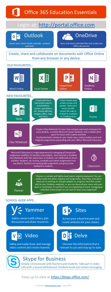 office-365-education-essentials-sep-2016